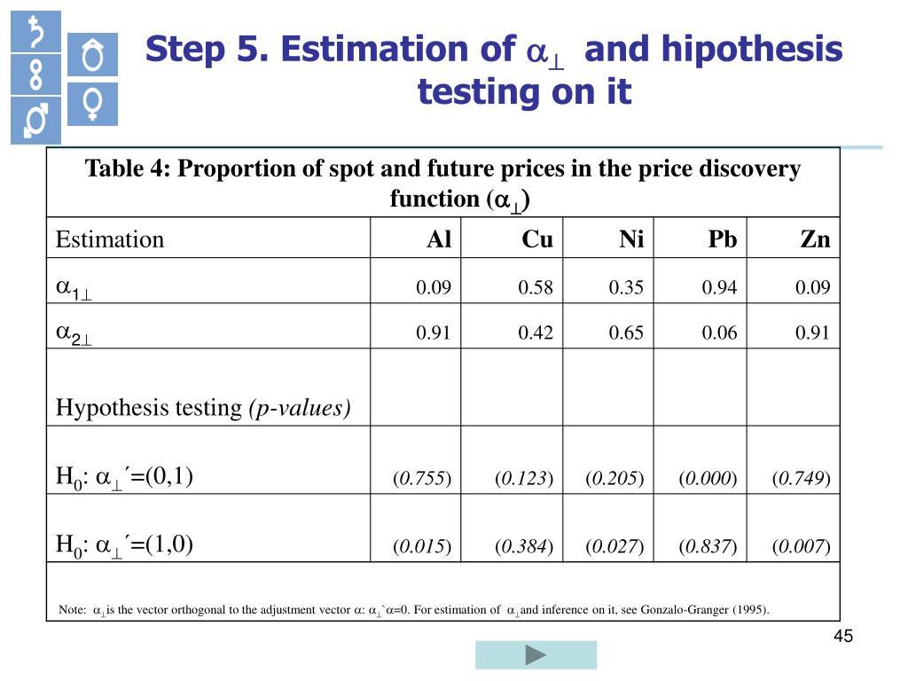 Step 5. Estimation of