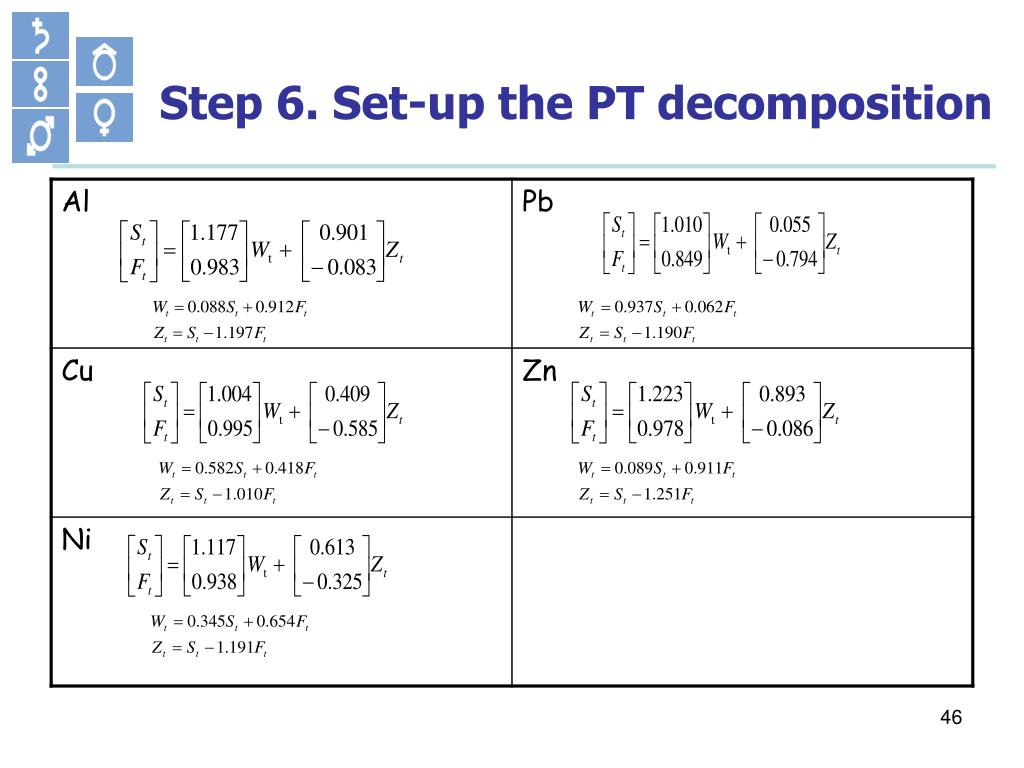 Step 6. Set-up the PT decomposition