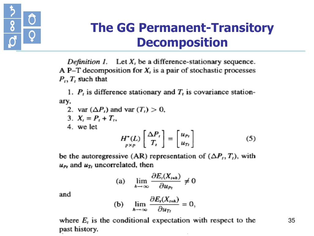 The GG Permanent-Transitory Decomposition