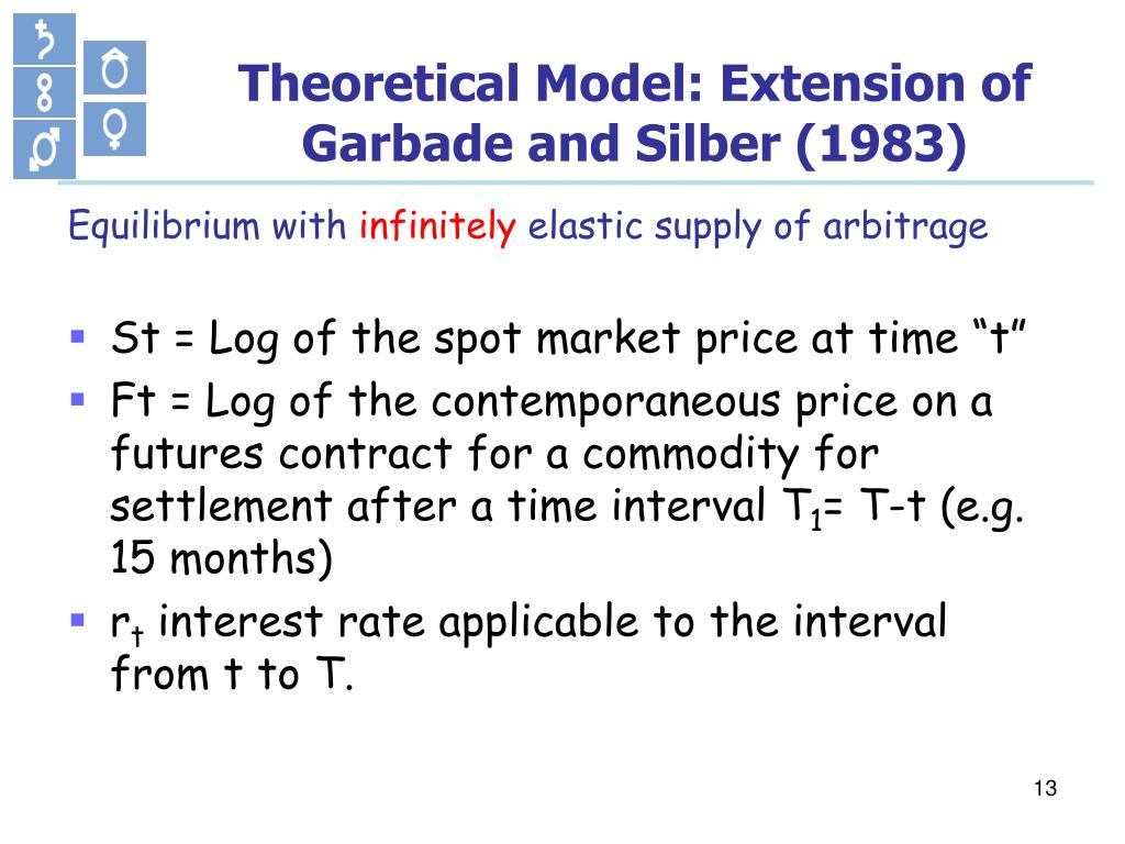 Theoretical Model: Extension of Garbade and Silber (1983)