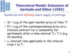 theoretical model extension of garbade and silber 1983