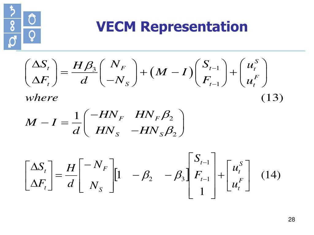 VECM Representation
