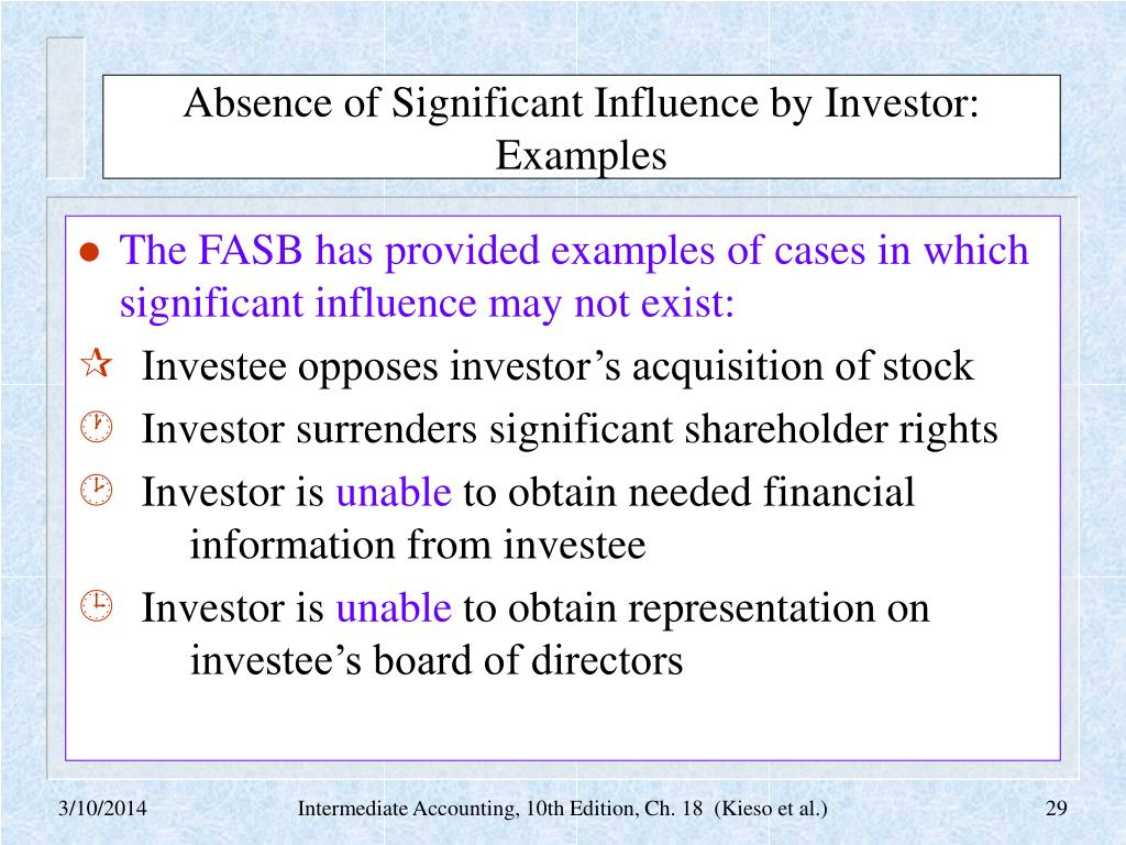 Absence of Significant Influence by Investor: Examples