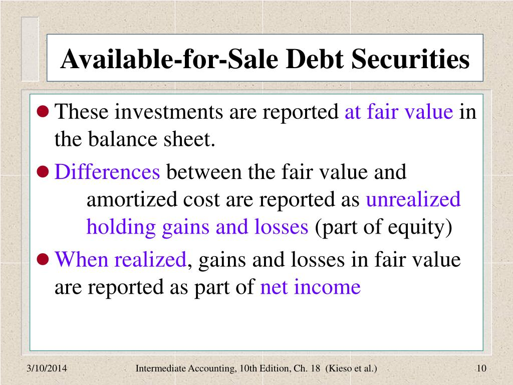 Available-for-Sale Debt Securities