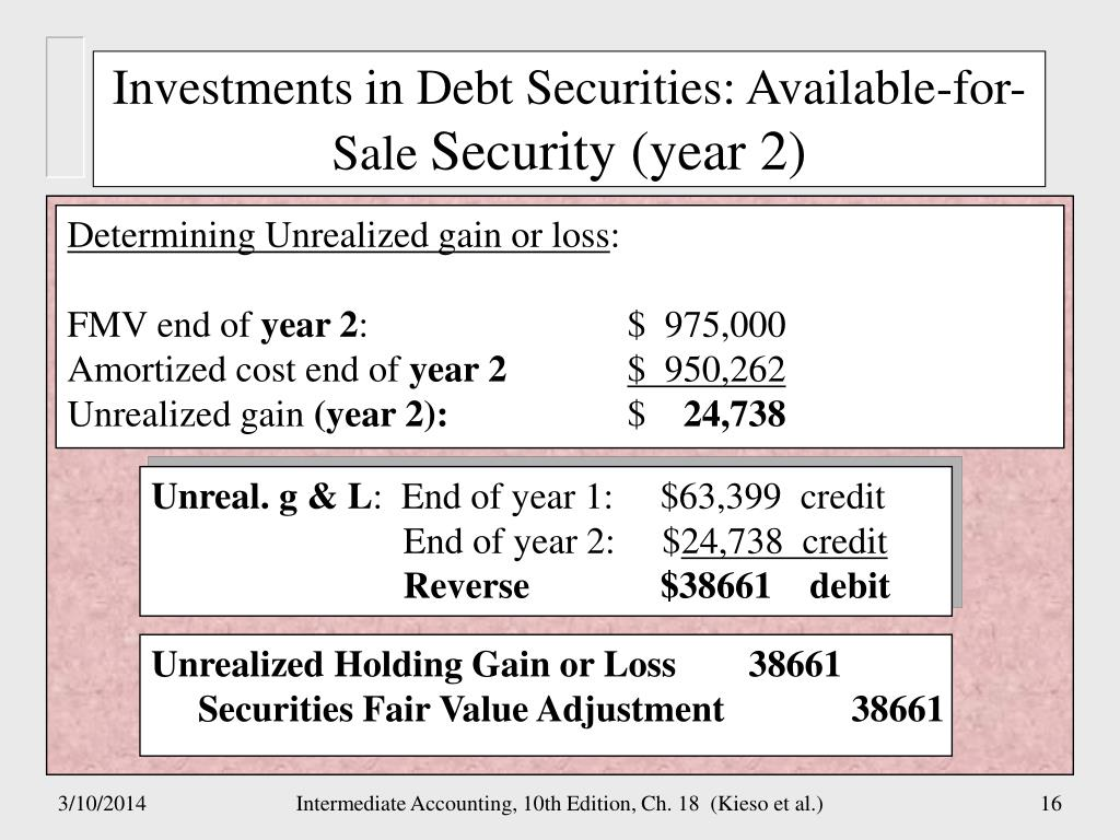 Investments in Debt Securities: Available-for-Sale