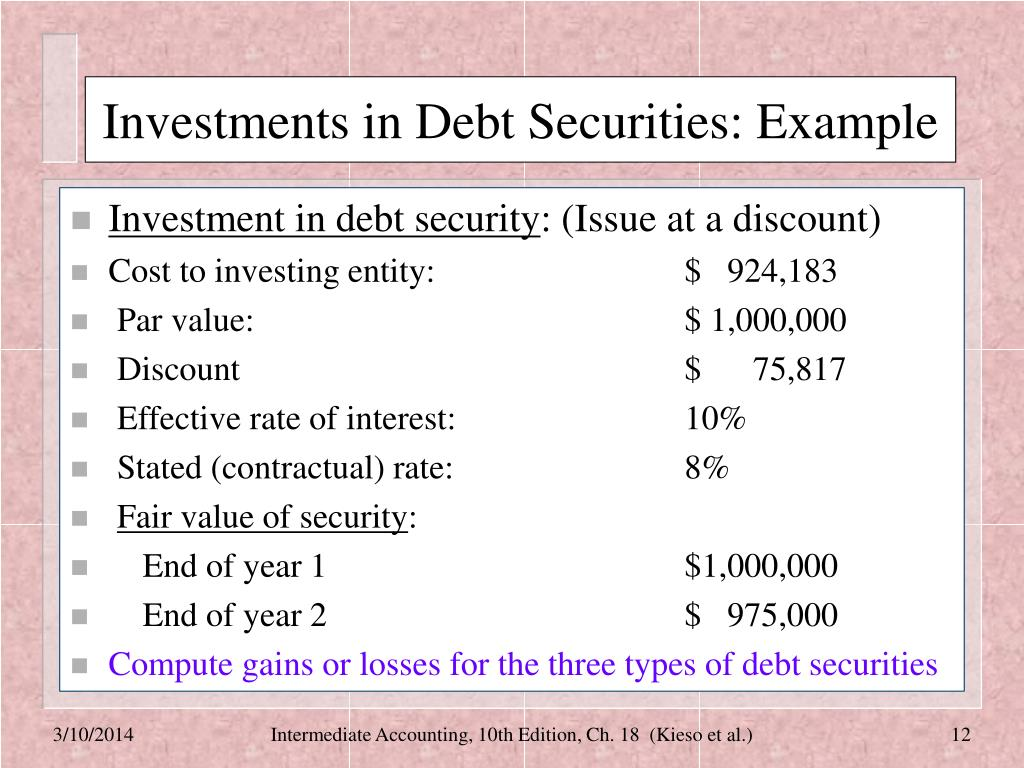 Investments in Debt Securities: Example