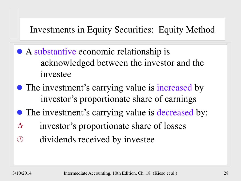 Investments in Equity Securities:  Equity Method