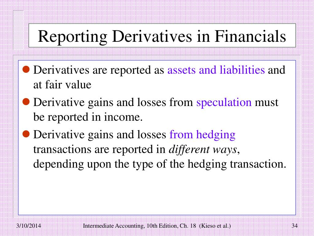 Reporting Derivatives in Financials