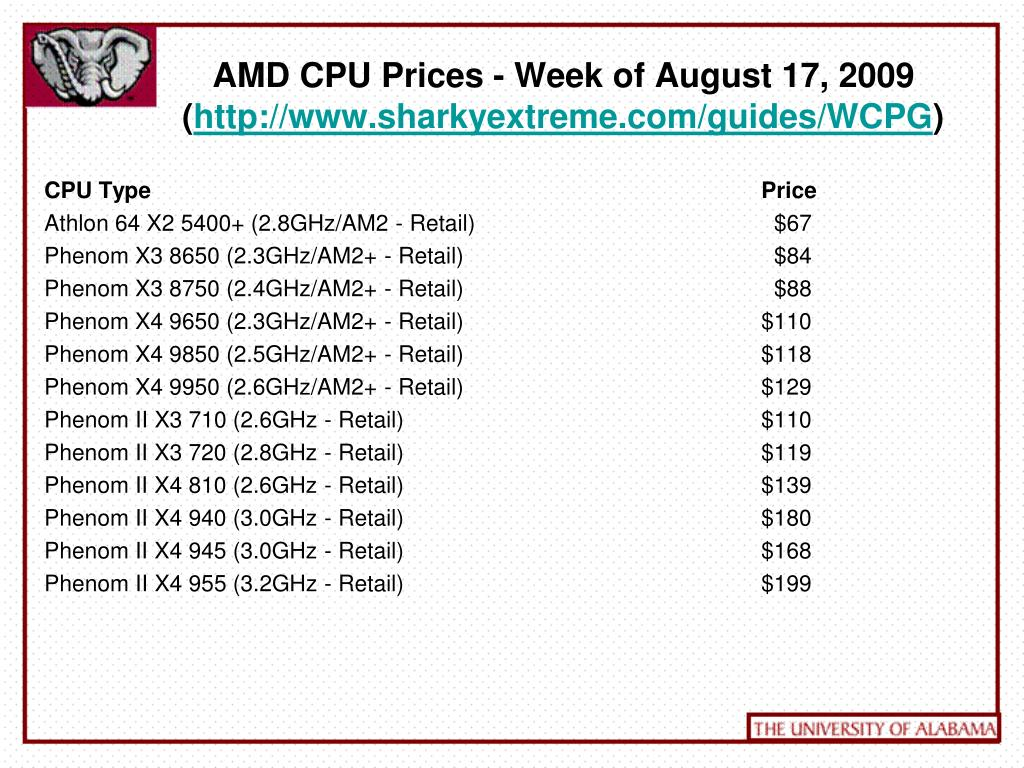 AMD CPU Prices - Week of August 17, 2009