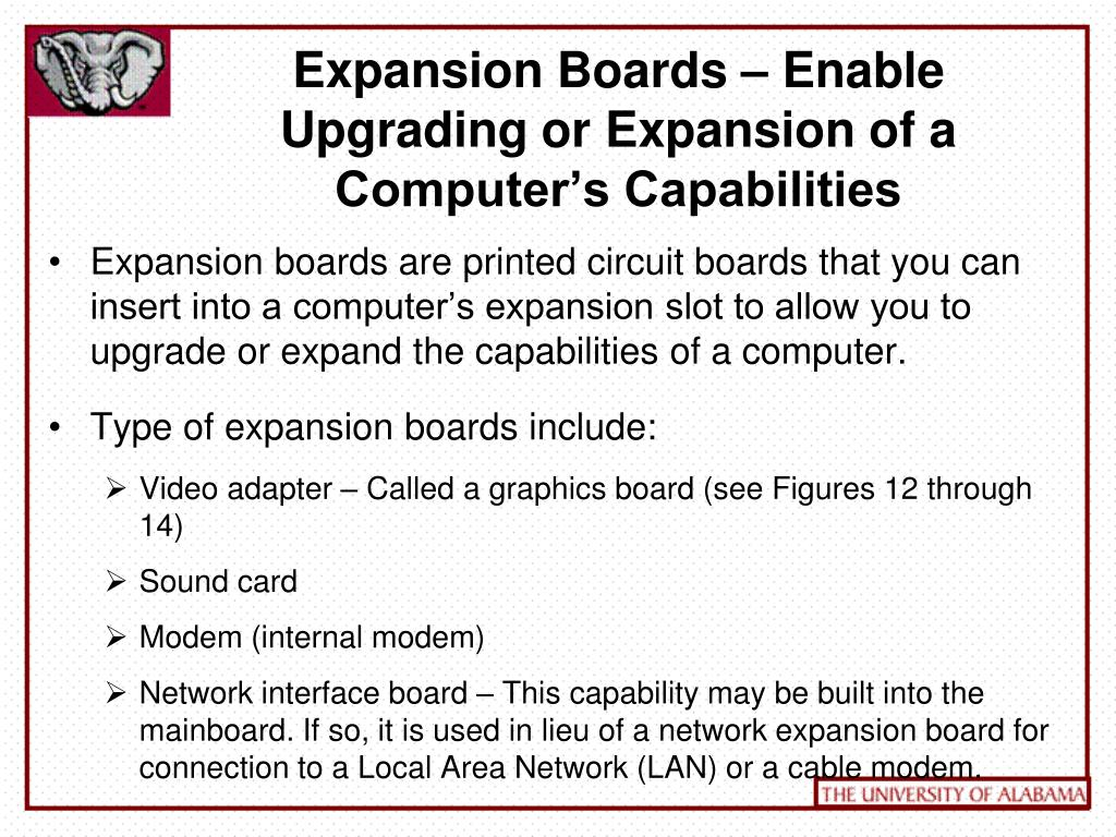 Expansion Boards – Enable Upgrading or Expansion of a Computer's Capabilities