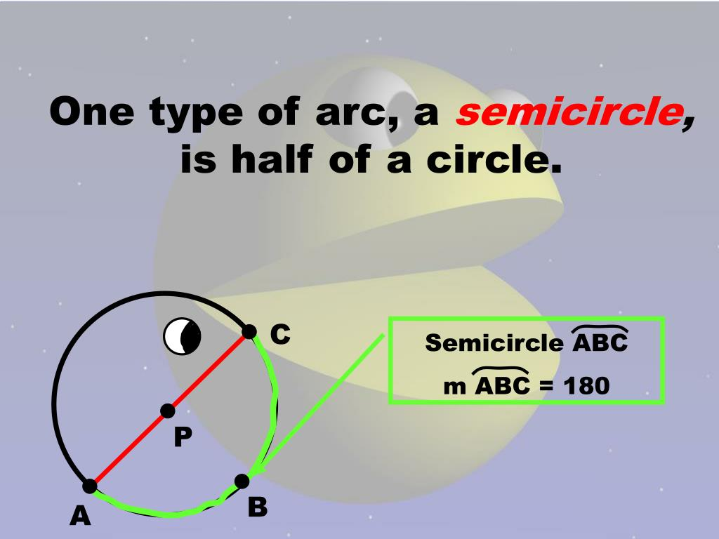 Semicircle ABC