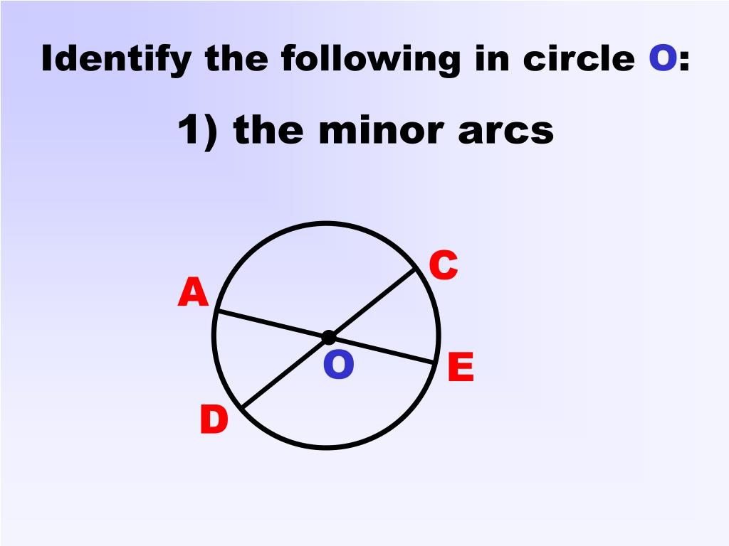 Identify the following in circle