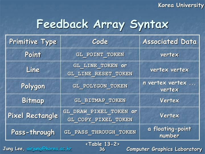 Feedback Array Syntax