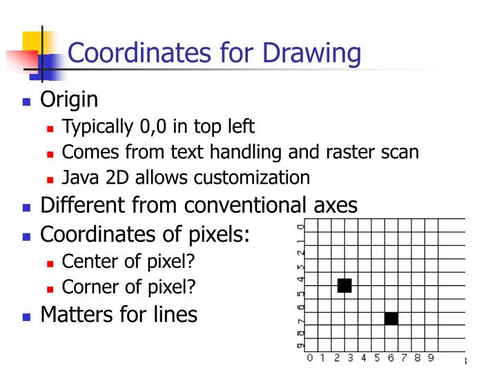 Coordinates for drawing