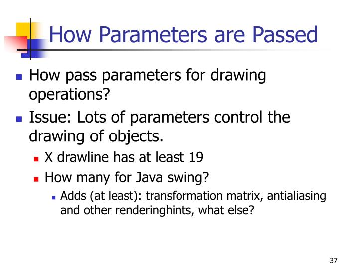 How Parameters are Passed