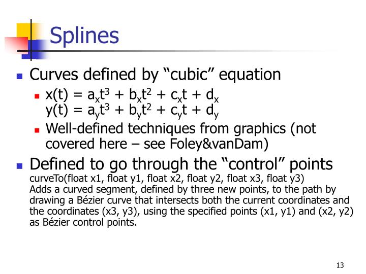 Splines
