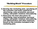 building block procedure15