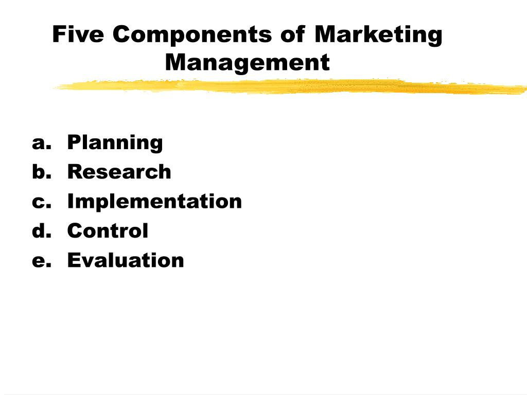 Five Components of Marketing Management
