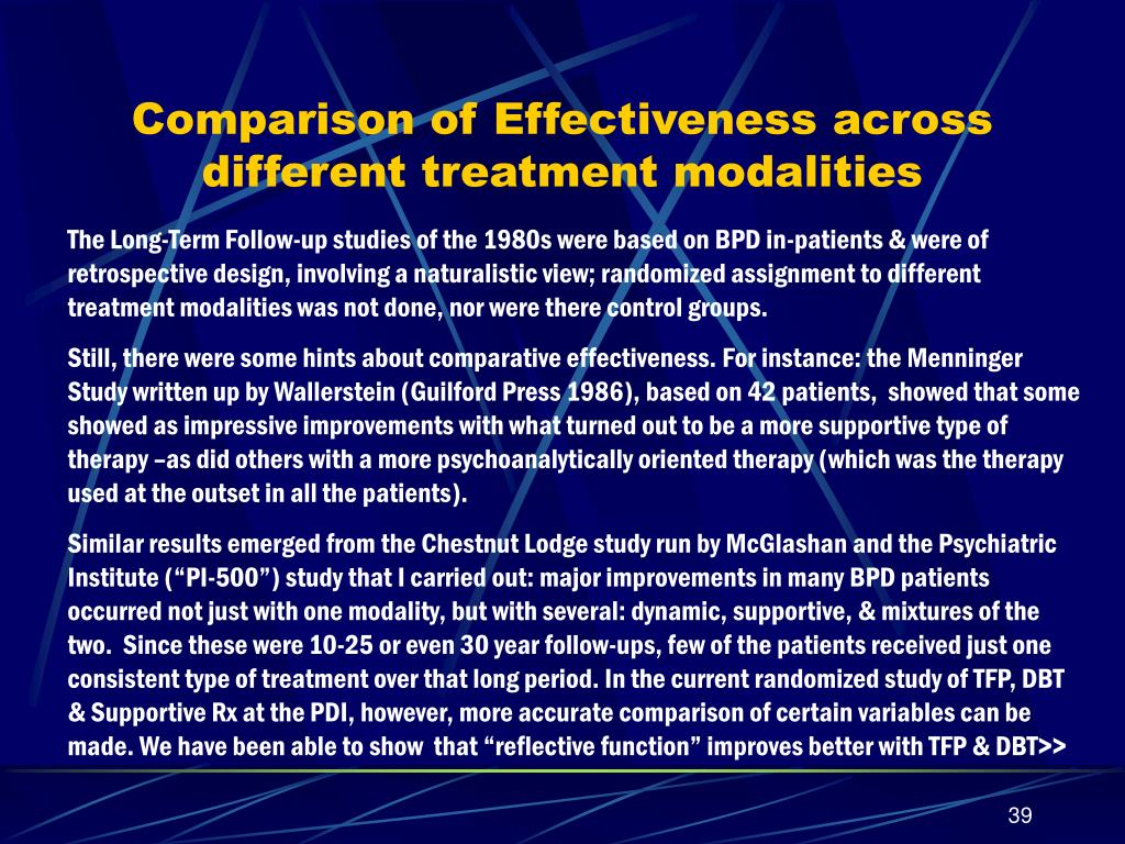 Comparison of Effectiveness across different treatment modalities