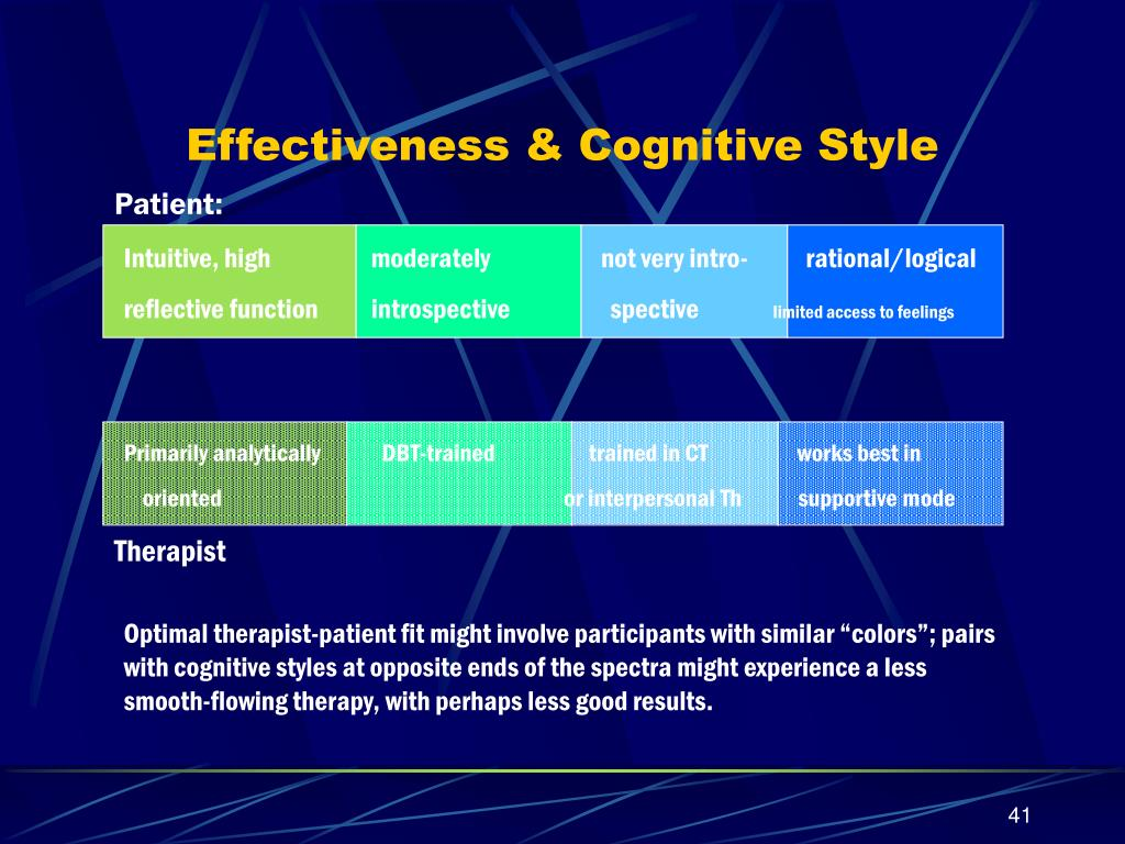 Effectiveness & Cognitive Style
