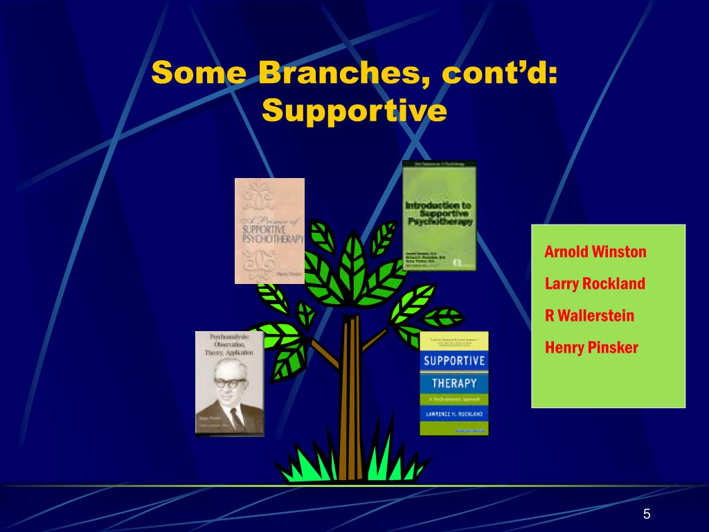 Some Branches, cont'd: