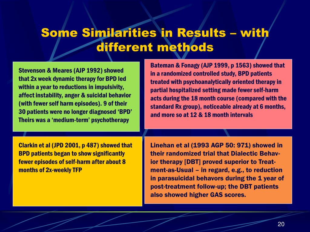 Some Similarities in Results – with different methods