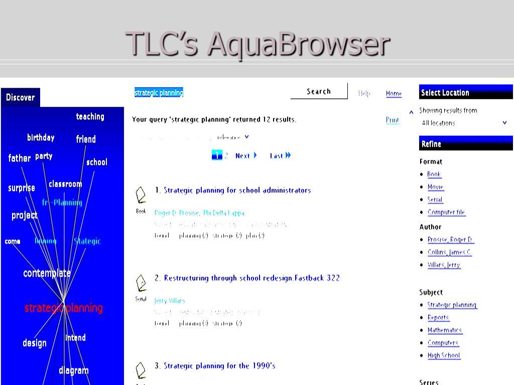 TLC's AquaBrowser