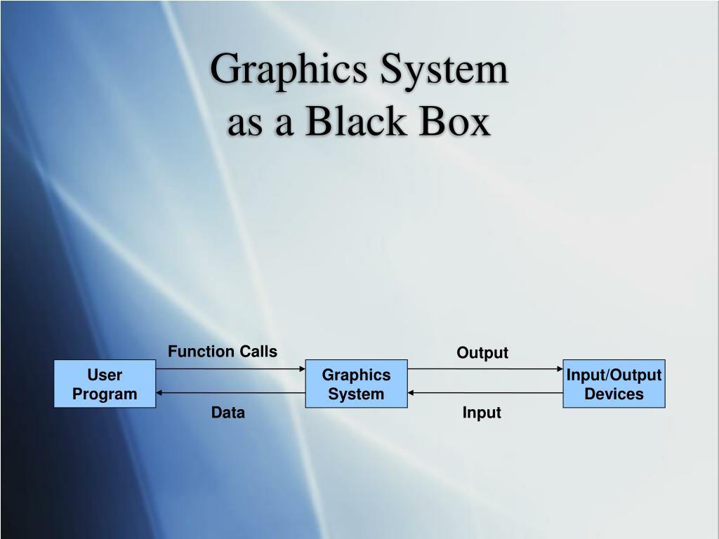 Graphics System
