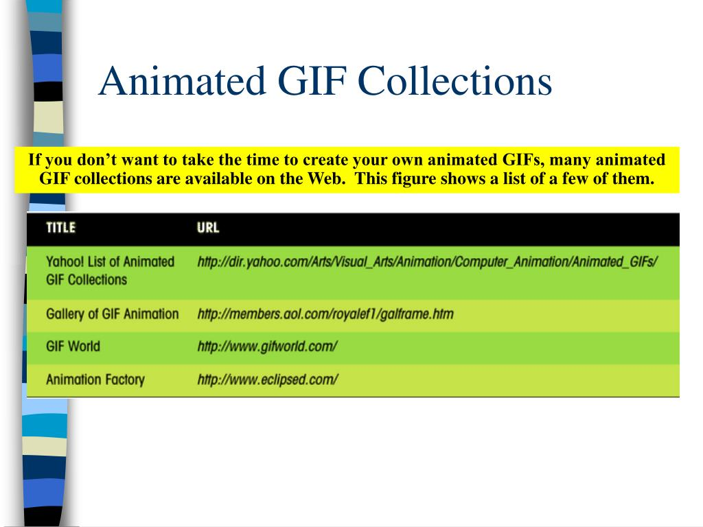 Animated GIF Collections