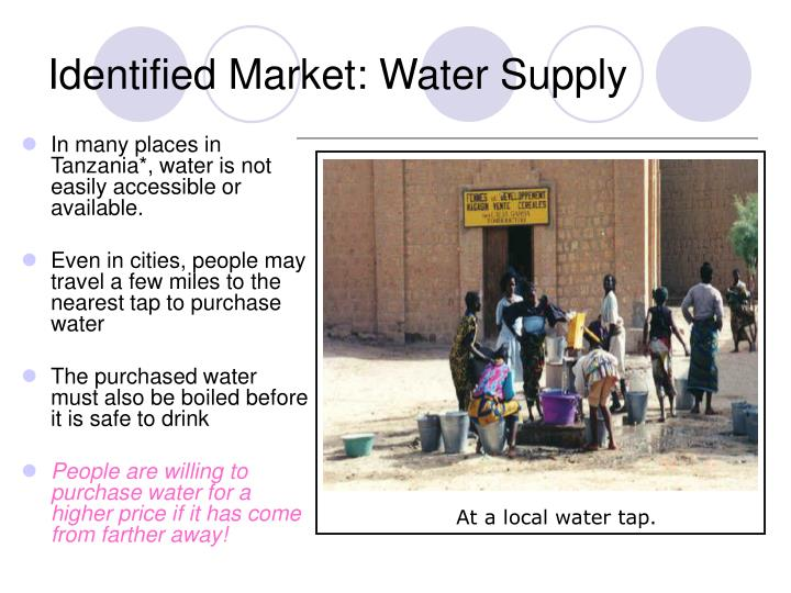 Identified market water supply