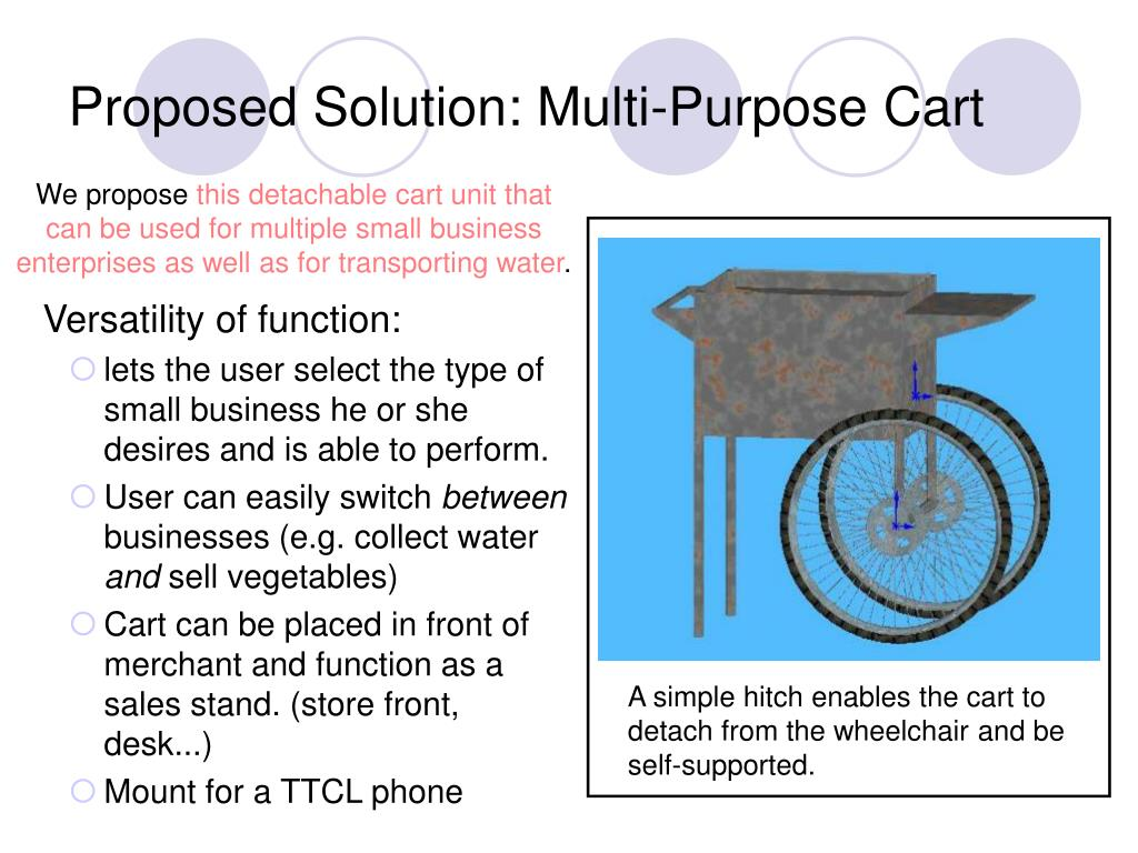 Proposed Solution: Multi-Purpose Cart