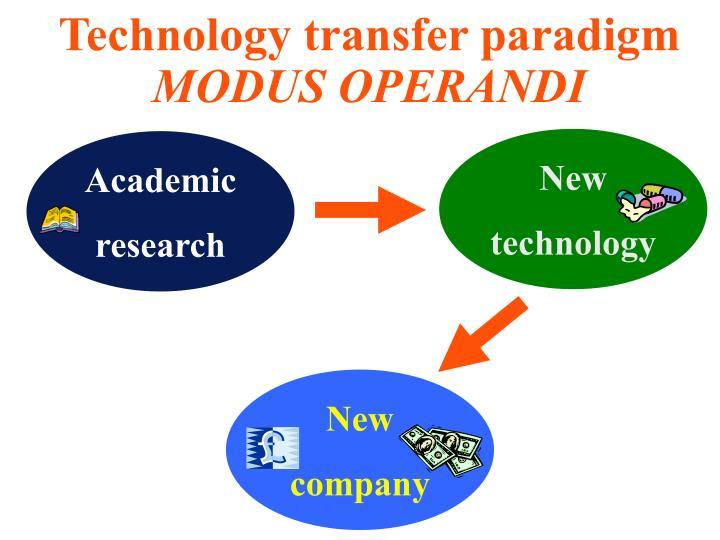 Technology transfer paradigm