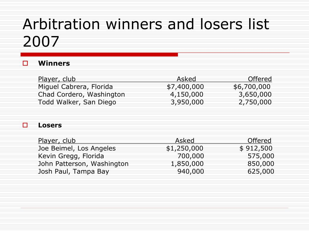 Arbitration winners and losers list 2007