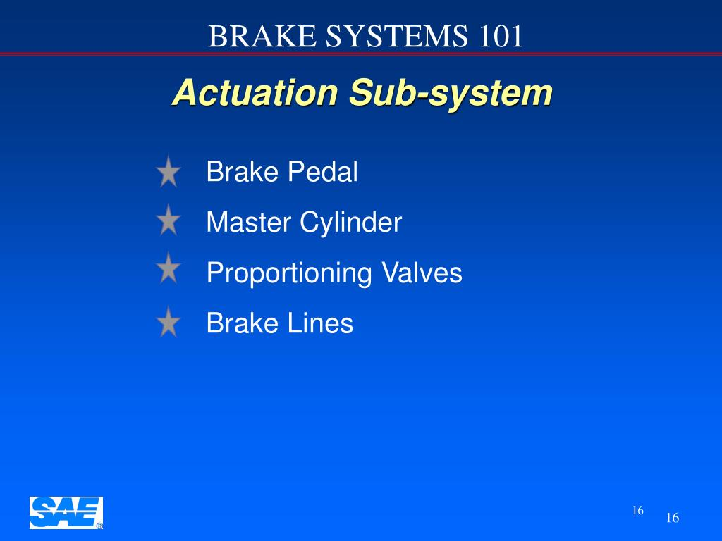 Actuation Sub-system
