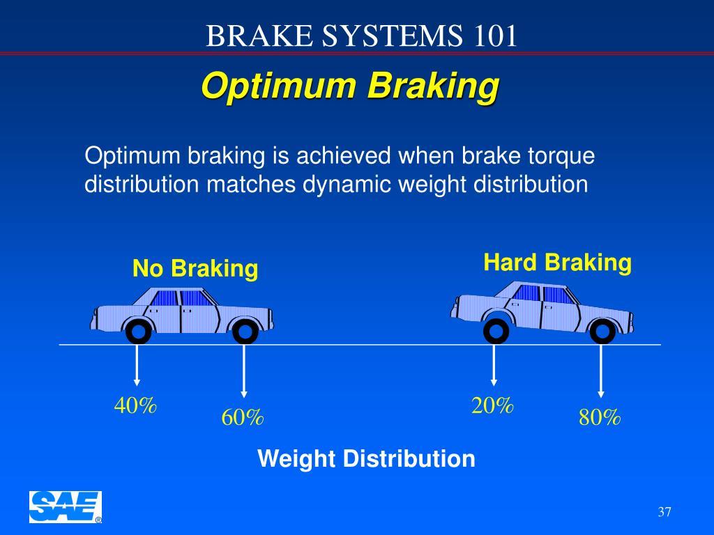 Hard Braking