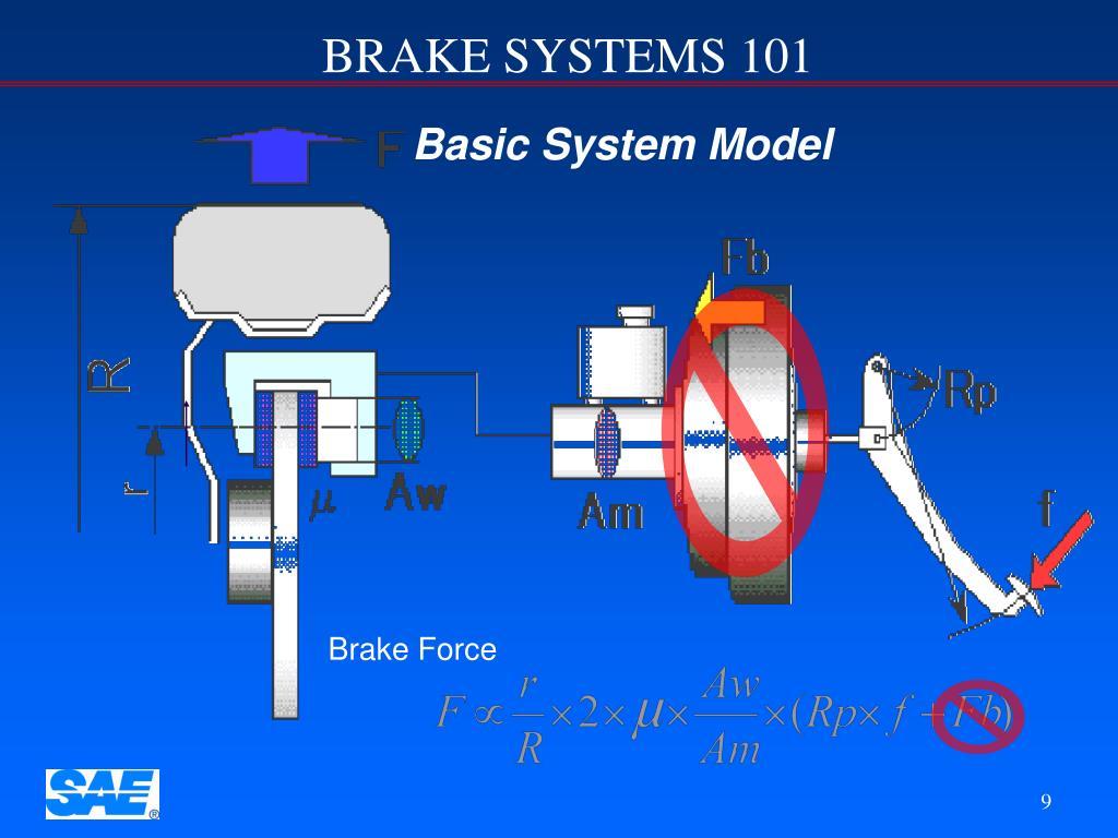 Basic System Model