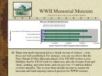 wwii memorial museum dedicated to those who served and their families7