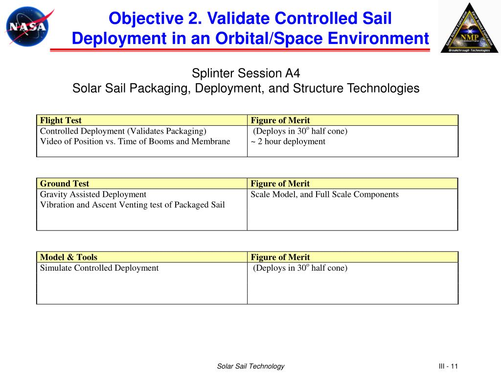 Objective 2. Validate Controlled Sail Deployment in an Orbital/Space Environment