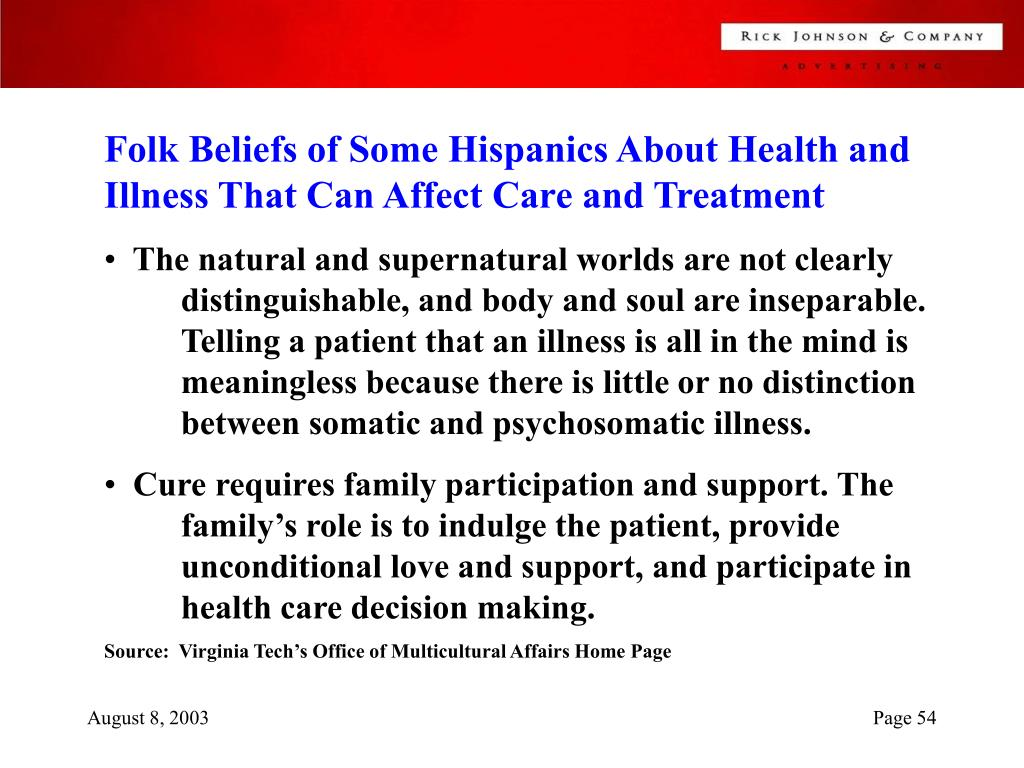 Folk Beliefs of Some Hispanics About Health and Illness That Can Affect Care and Treatment