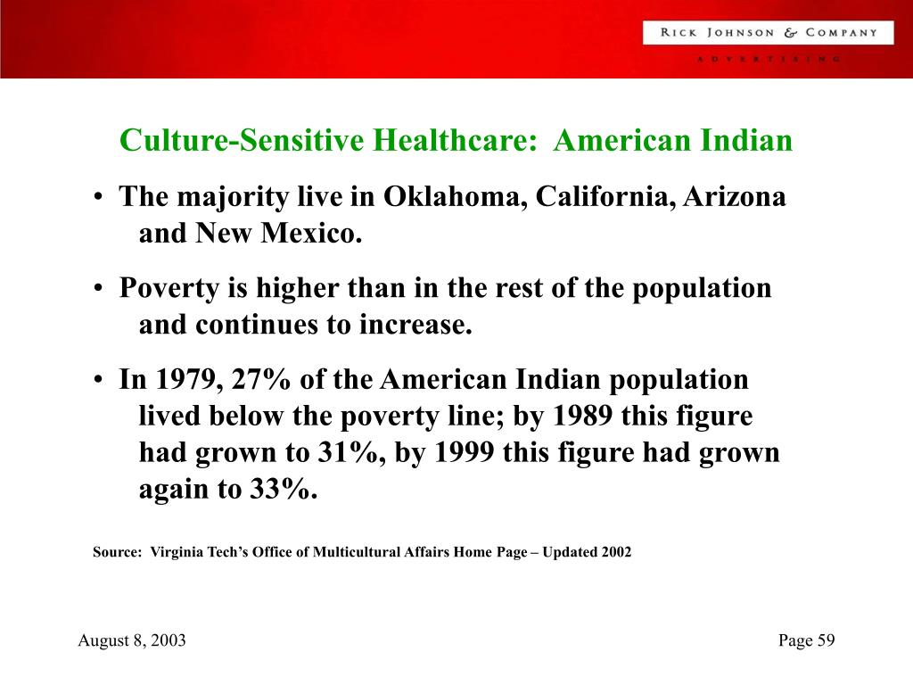 Culture-Sensitive Healthcare:  American Indian