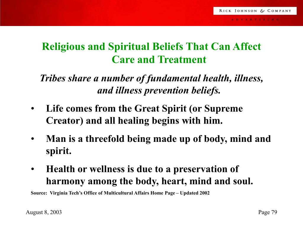 Religious and Spiritual Beliefs That Can Affect Care and Treatment