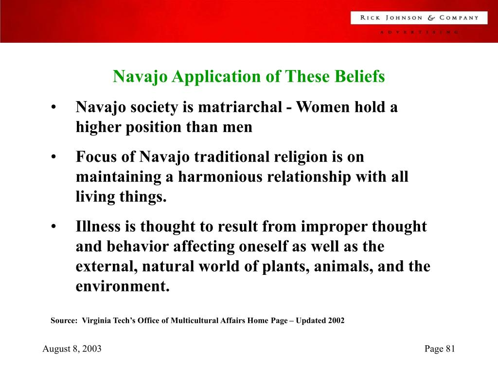 Navajo Application of These Beliefs