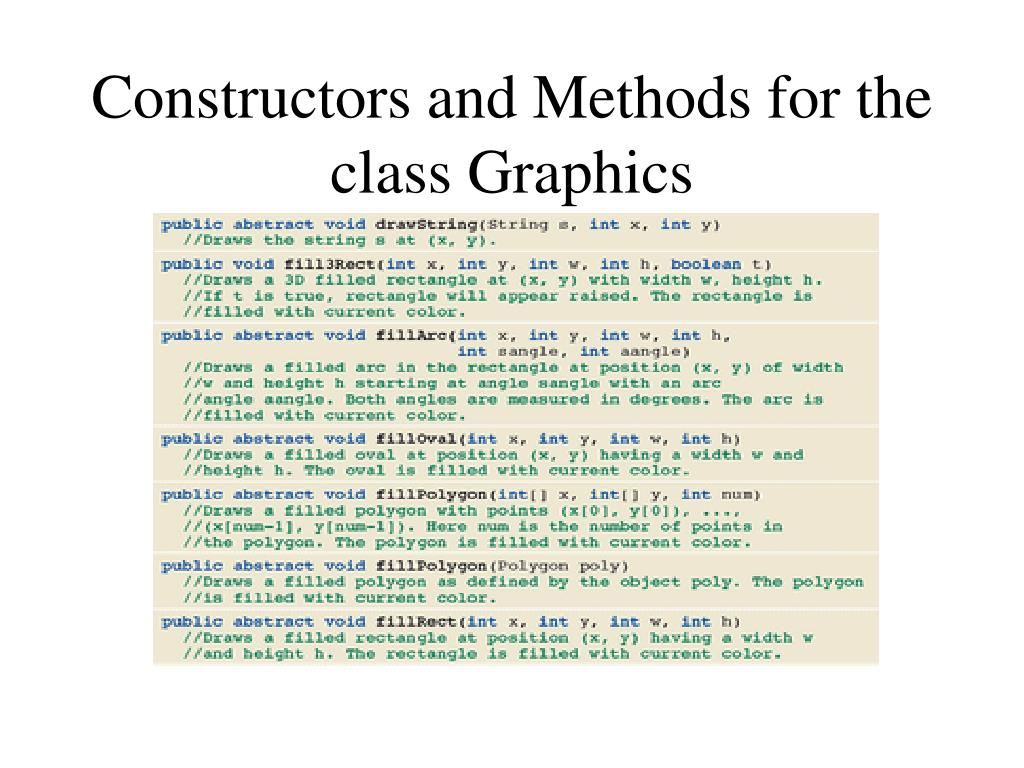Constructors and Methods for the class Graphics