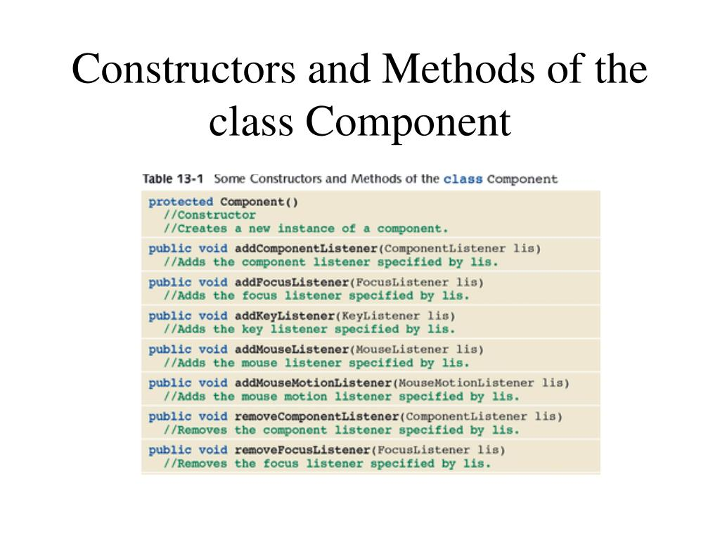 Constructors and Methods of the class Component