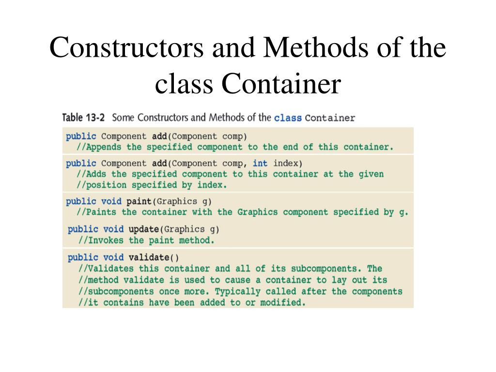Constructors and Methods of the class Container