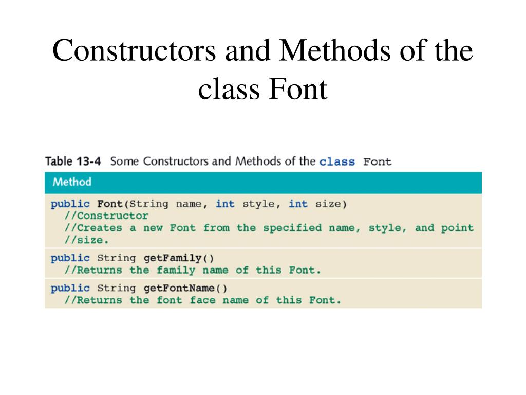 Constructors and Methods of the class Font