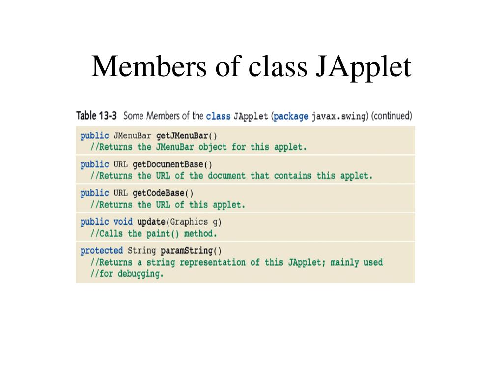 Members of class JApplet