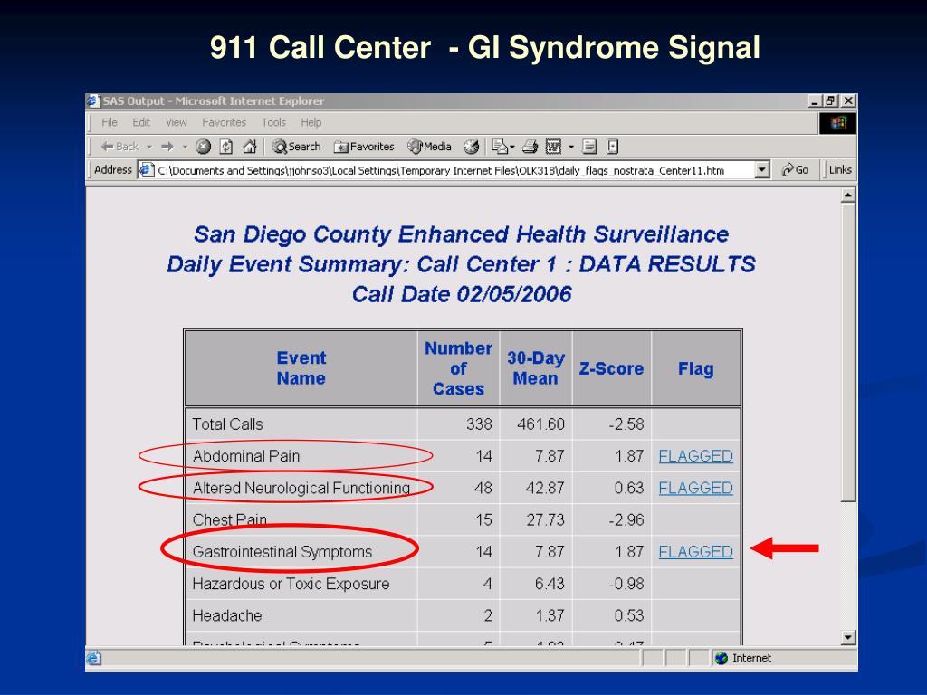 911 Call Center  - GI Syndrome Signal