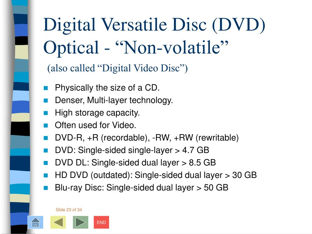 Digital Versatile Disc (DVD)