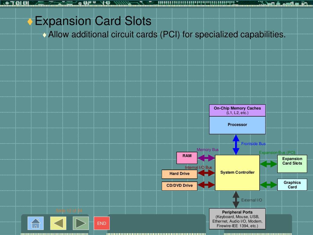 Expansion Card Slots
